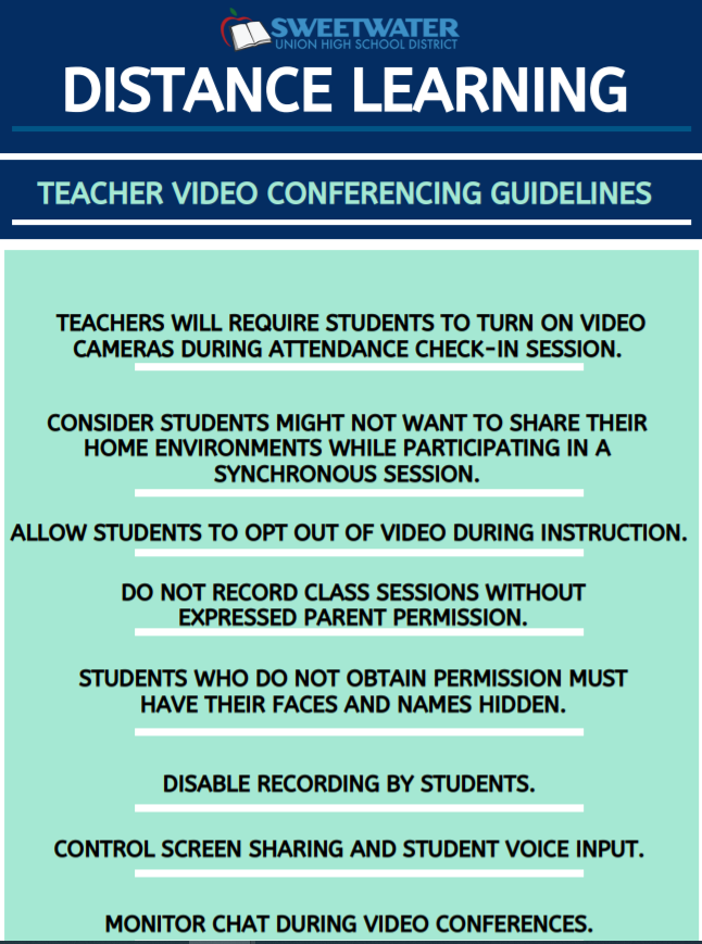 Teacher and Student Distance Learning Roles